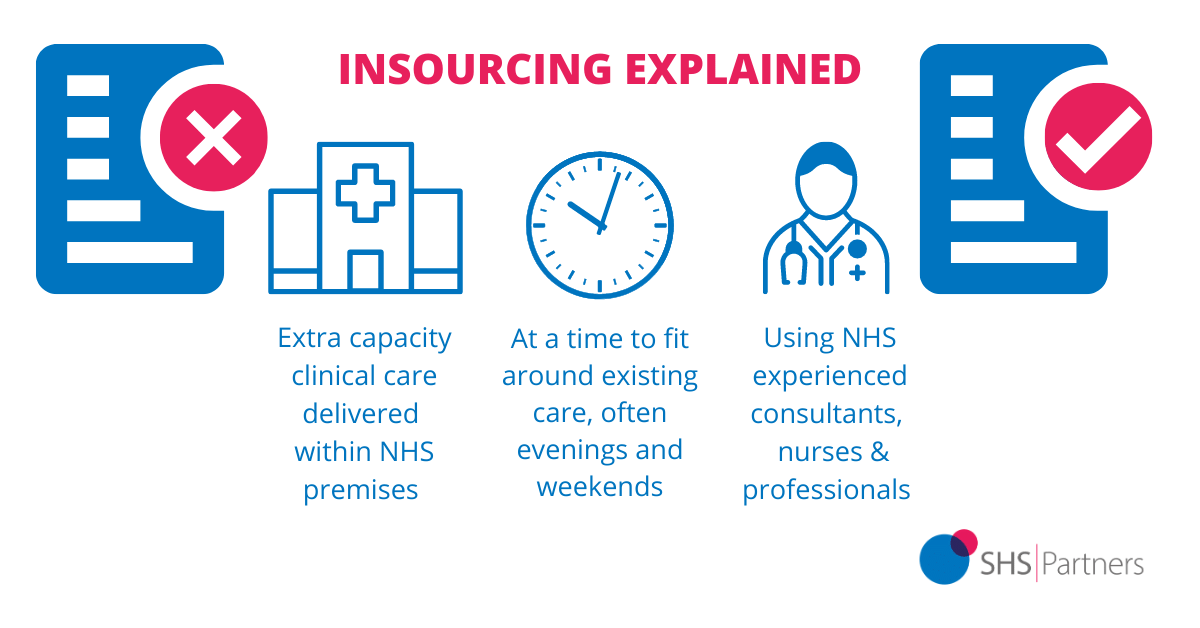 Insourcing explained SHS Partners clinical solutions
